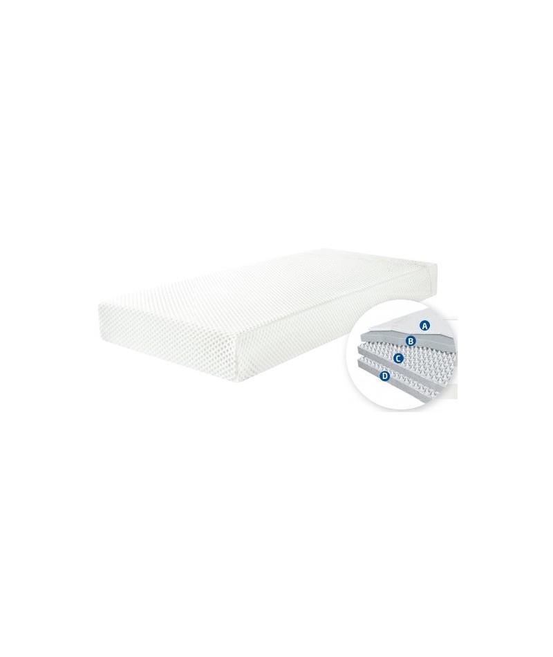 matelas tempur 25cm pour encore meixu ressentir les avantages tempur. Black Bedroom Furniture Sets. Home Design Ideas